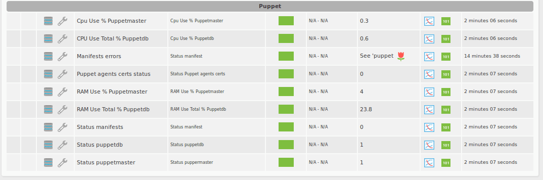pandora_puppet3