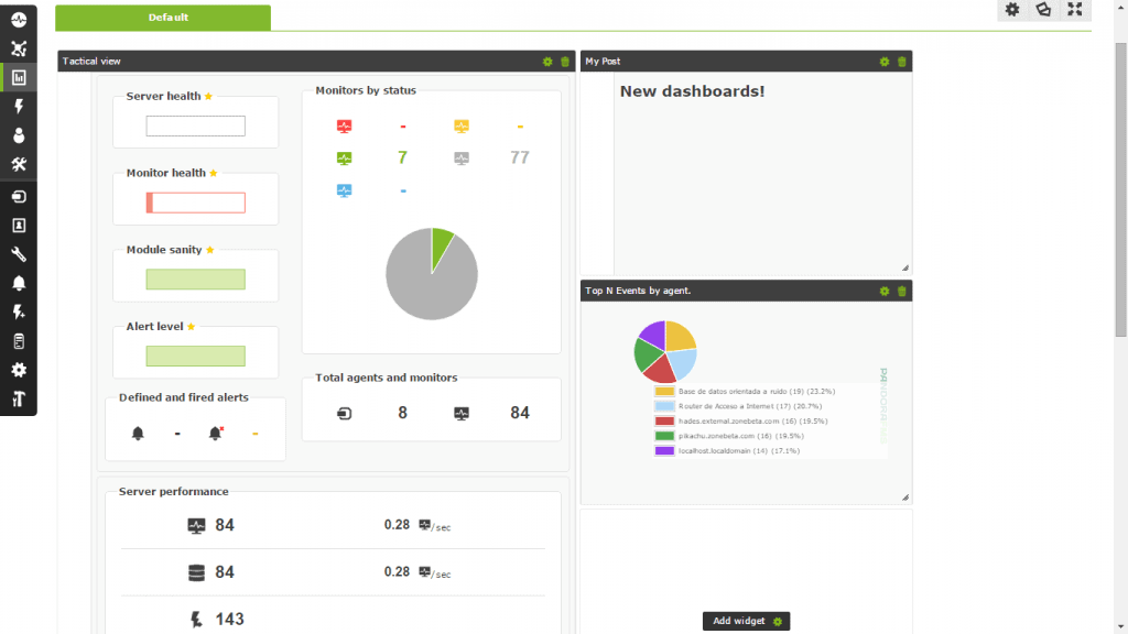 new-dashboards-1024x576.png