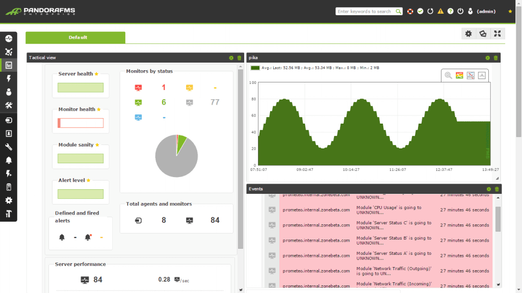 new-dashboards-2-1024x576.png