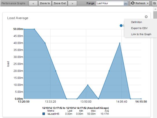 zenoss vs nagios graph report zenoss