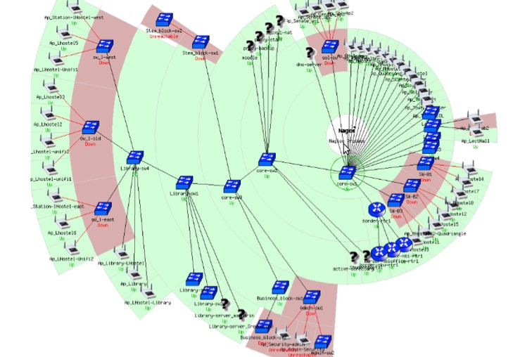 cacti vs nagios vs pandora fms network map nagios