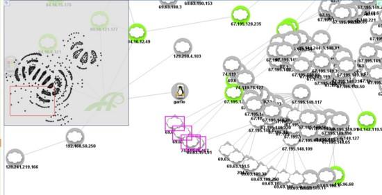 cacti vs nagios vs pandora fms network map pandorafms