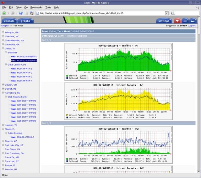 cacti vs nagios vs pandora fms grafica cacti