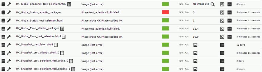 web serve monitoring