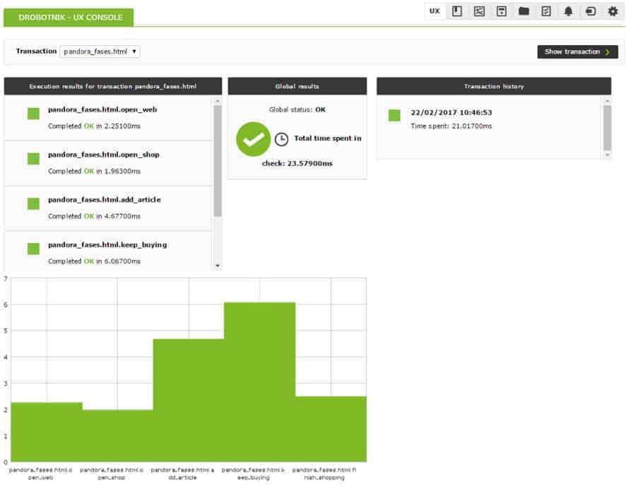 monitorizacion ux pwr