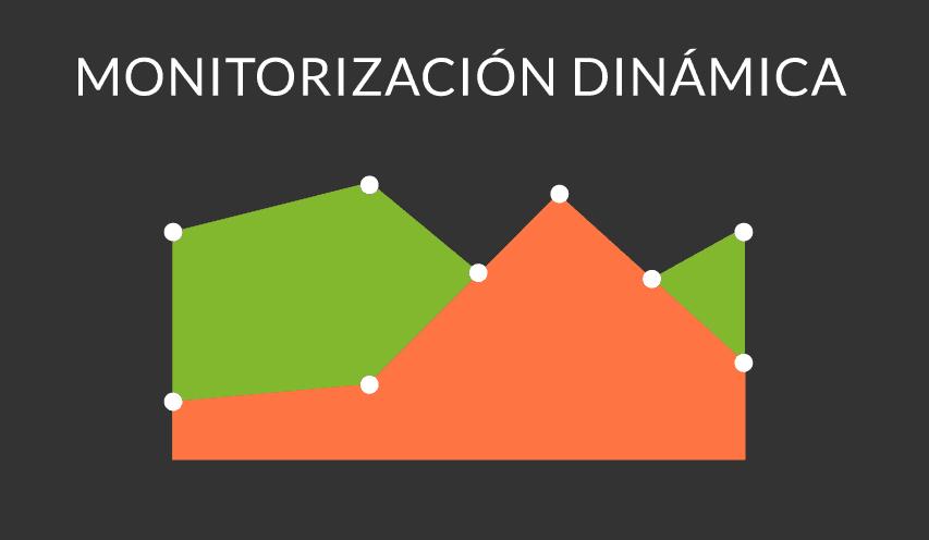 monitorizacion-dinamica-featured.png