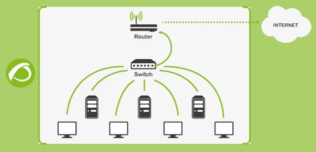 monitorizacion de ancho de banda