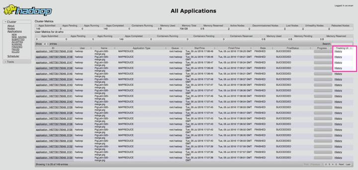 monitorizar hadoop