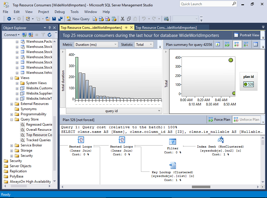 monitorizar SQL Server