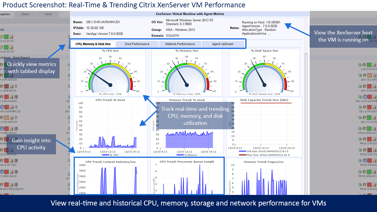 monitoring Citrix XenServer