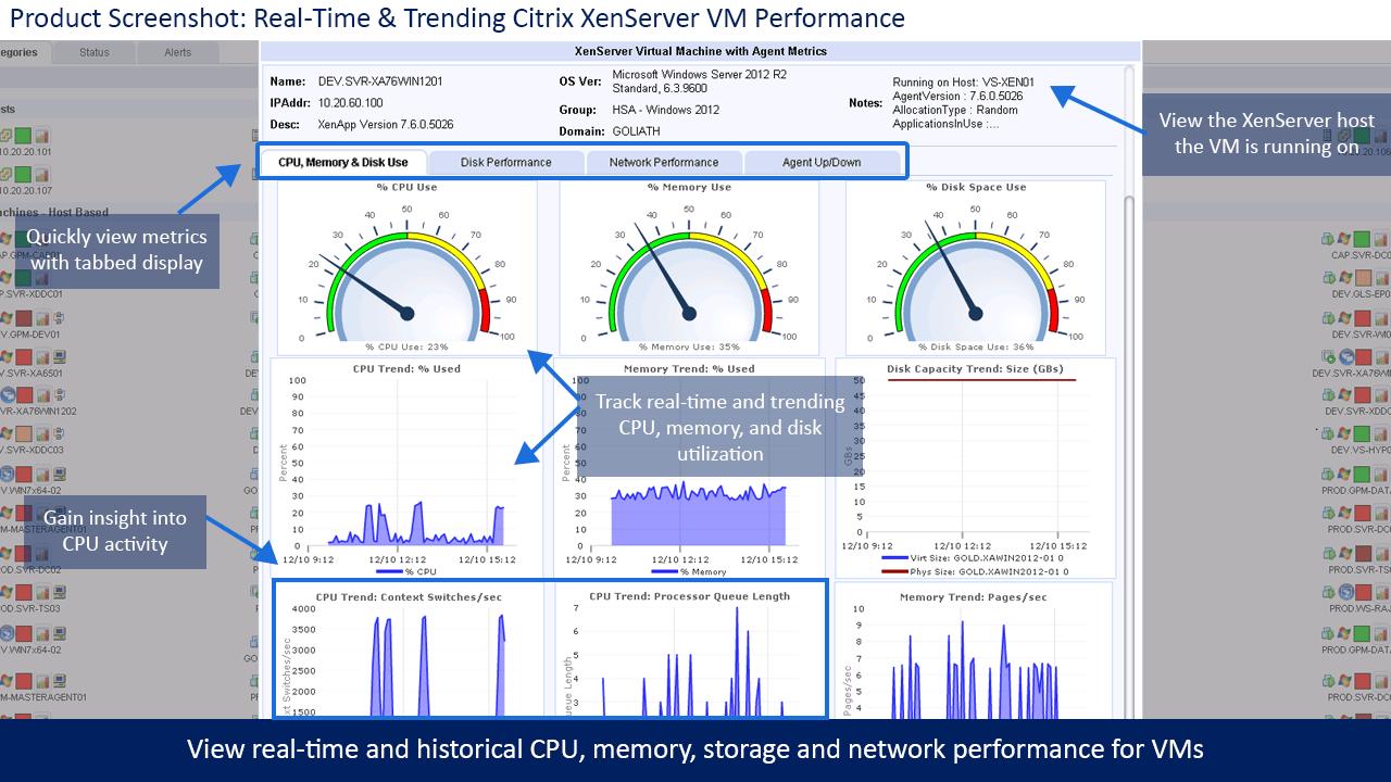 monitorizar Citrix XenServer