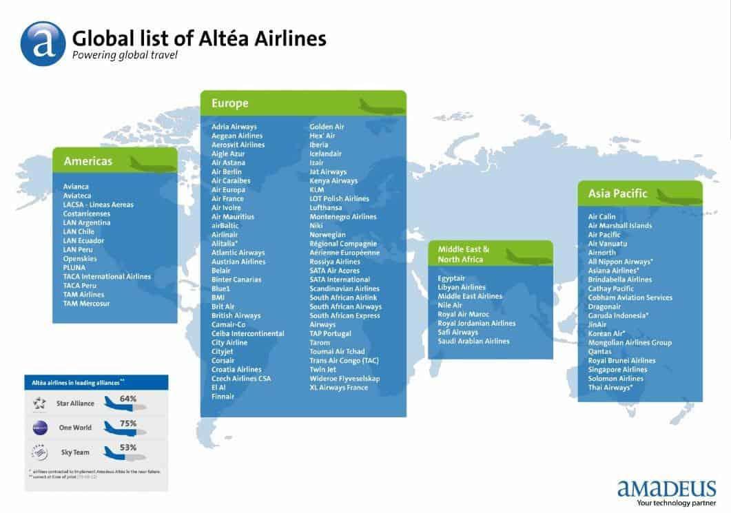 Lista global de Alté Airlines