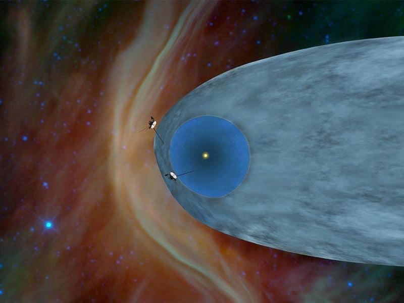 Ubicación de la Voyager 1 (arriba) y la Voyager 2 (abajo) en los límites de nuestro sistema solar