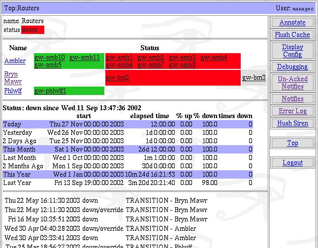 Free server monitoring tools
