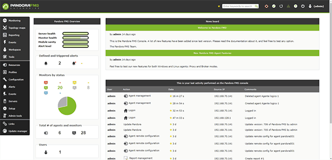 outils système pandora fms console