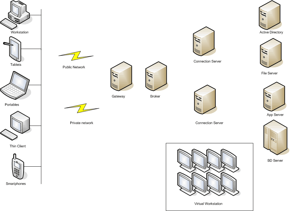 VDI monitoring