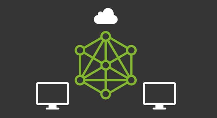 VXLAN network