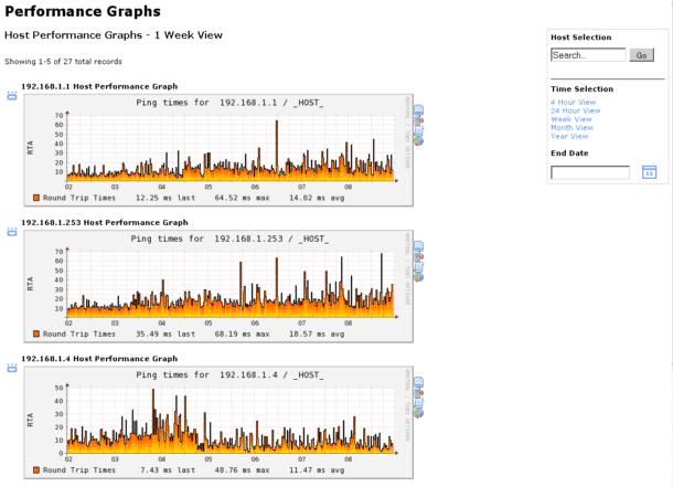 zabbix vs nagios vs pandora fms