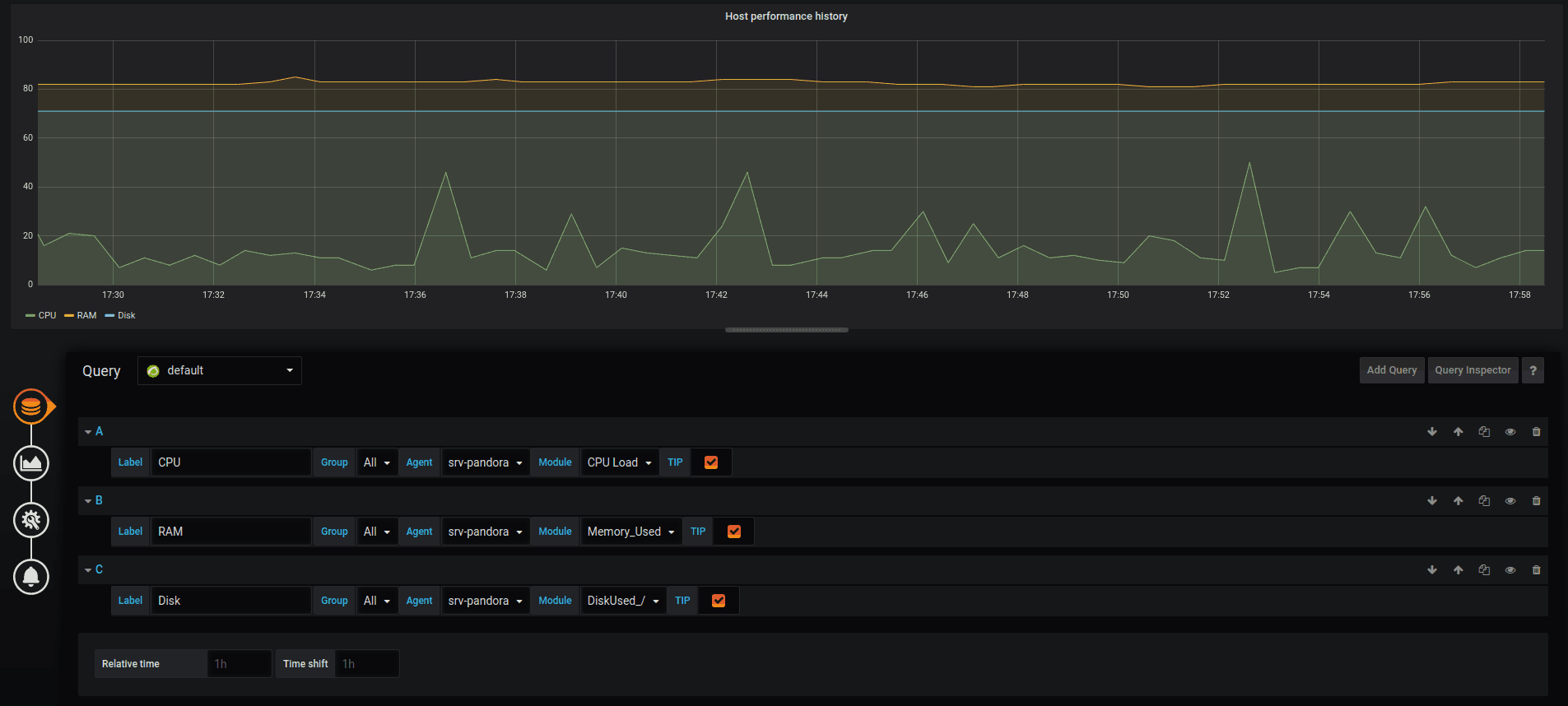 grafana dashboard 7