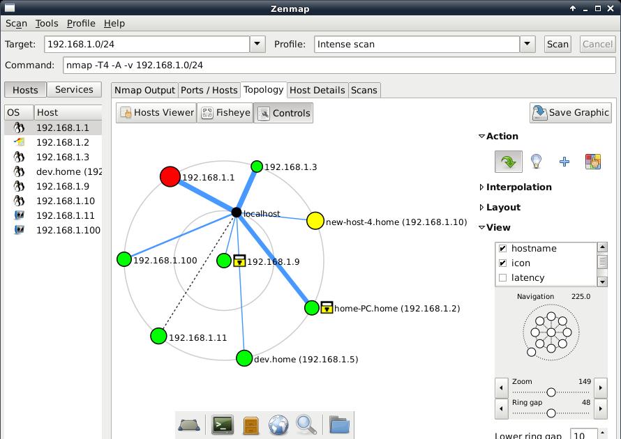 network scanning 1