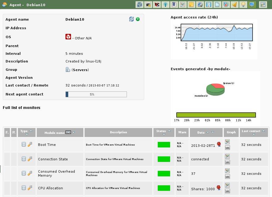 Pandora 3 0:Documentation ja:Monitorizacion VMware - Pandora