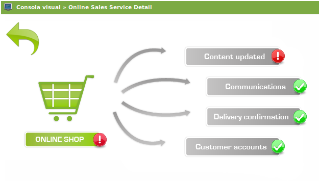 File:Screen-onlineshop-detail.png