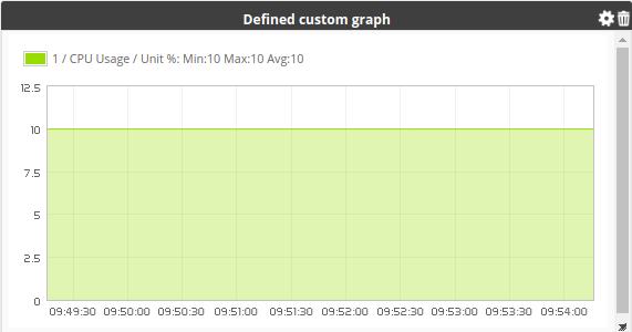 View custom graph.png