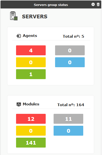 Group stats widget.png