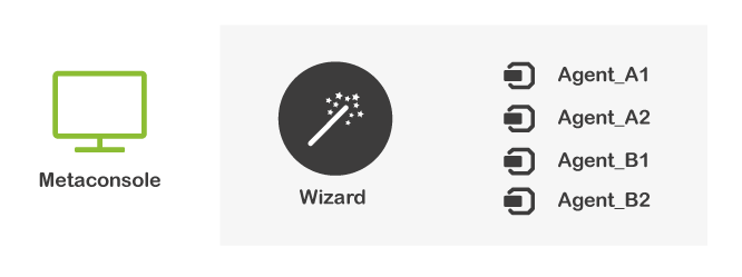 File:Wizard example2.png
