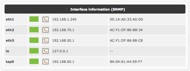 File:Snmp-interface-table.png