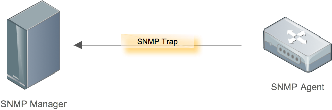 File:Trap-example.png