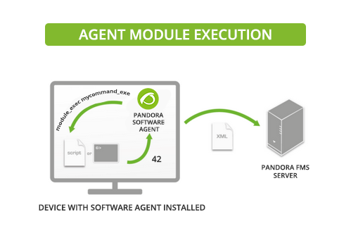 Pandora:Agent and remote module creation - Pandora FMS Wiki