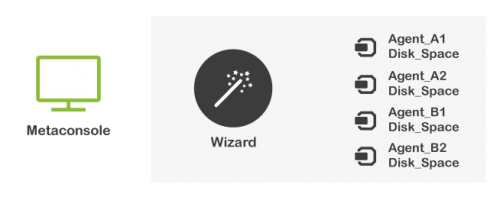 Wizard example3.png