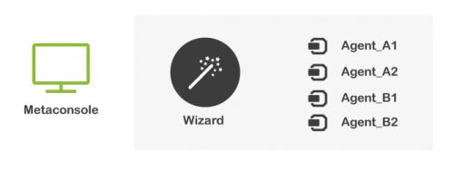 Wizard example2.png