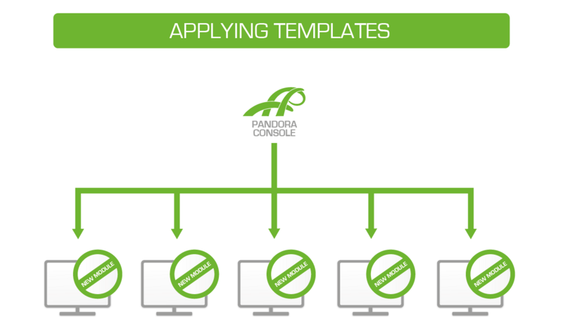 File:Esquema-applying-templates.png