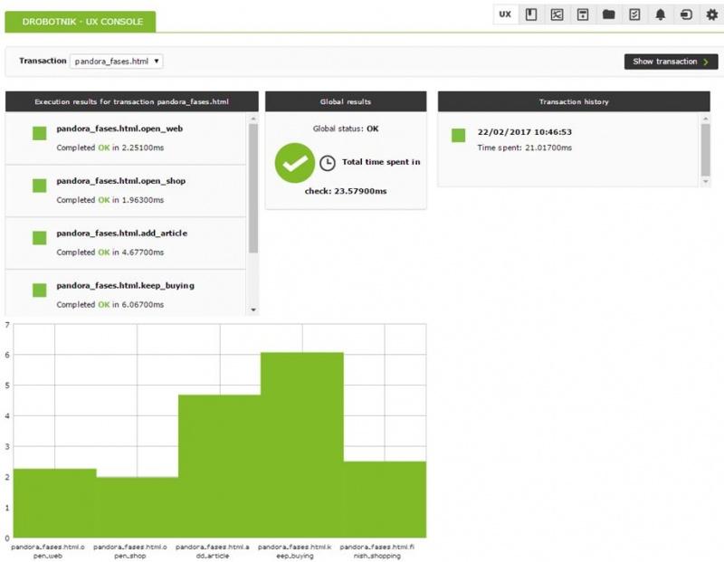Pandora:Documentation en:UX Monitoring - Pandora FMS Wiki