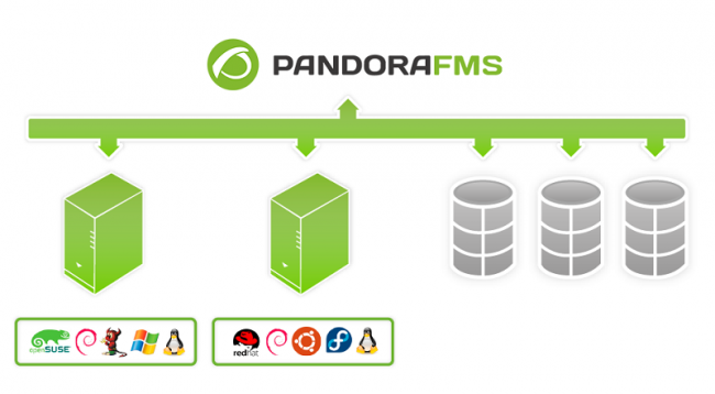 Pandora:Documentation en:Virtual environment monitoring - Pandora