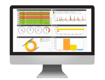 business activity monitoring dashboard
