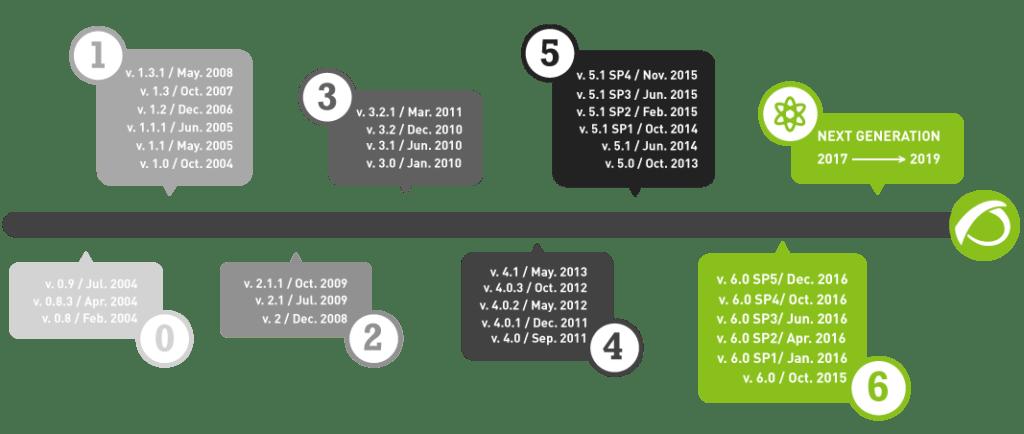 roadmap_2017