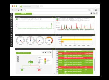 unified monitoring pandorafms