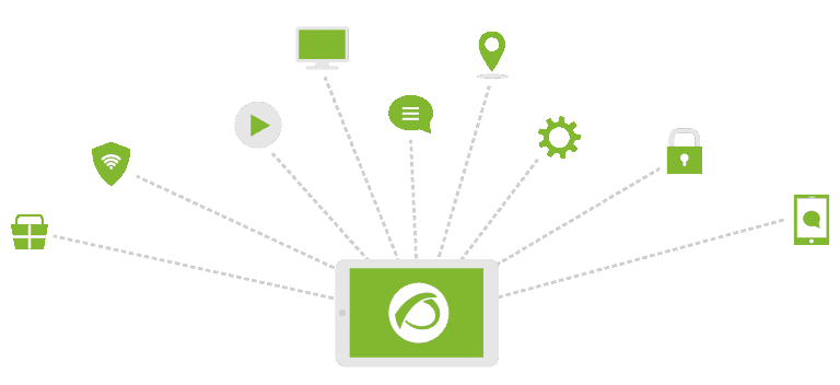 iot monitoring eschema - IoT monitoring