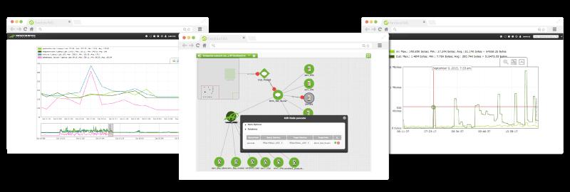 iot monitoring screenshot - IoT monitoring