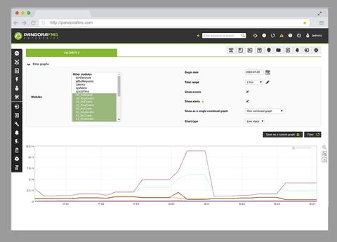 monitorizacion de red remota - Monitorización de red