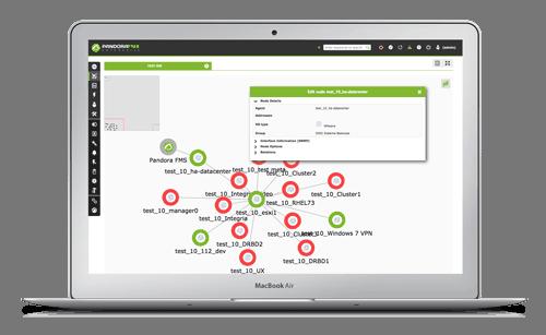 monitorizacion de servidores img banner 2 - Monitorización de servidores