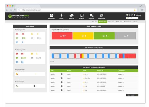 monitorizacion para msp 3 - Surveillance pour MSP