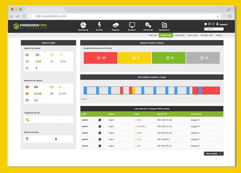 software de monitorizacion 5 1 - Homepage