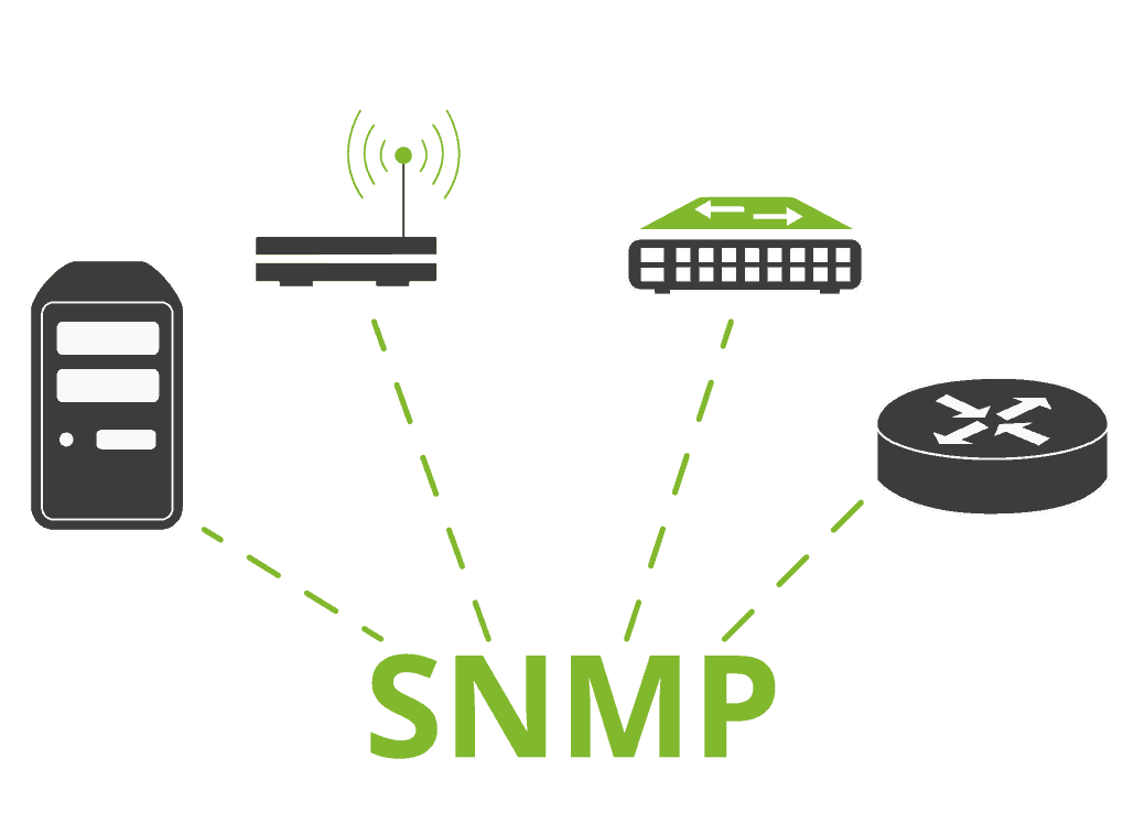 monitoring system SNMP
