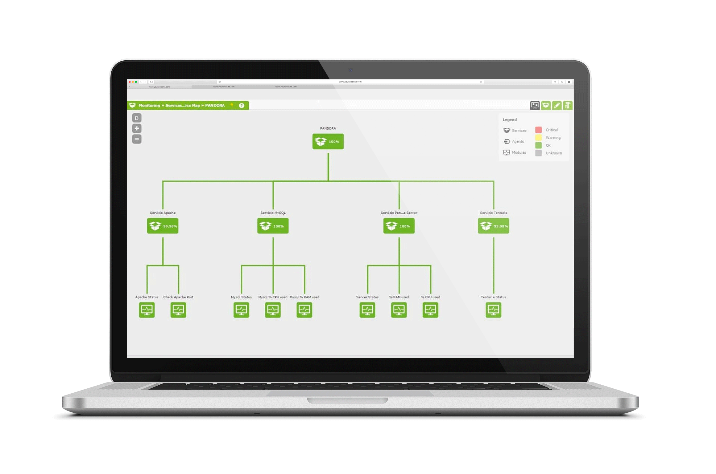 network monitor service map tree