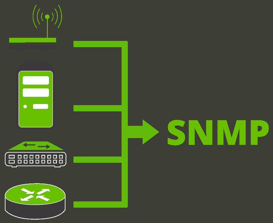 network mapper pandora fms snmp