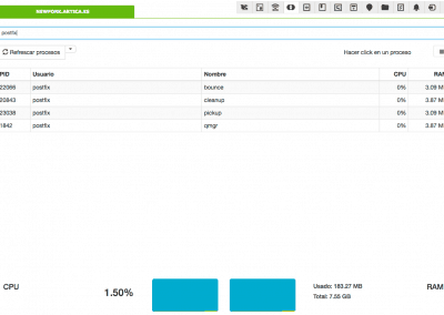 Remote control: pandora fms dashboard 2
